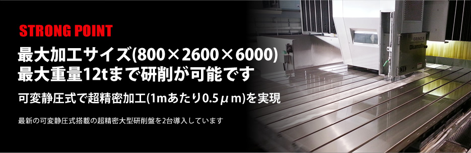 最大加工サイズ 800H×2600w×6000L
